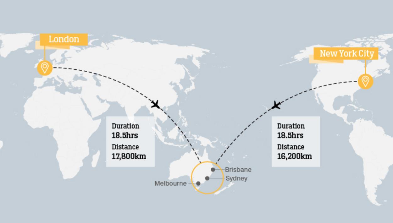 voo mais longo do mundo 3voo mais longo do mundo 3