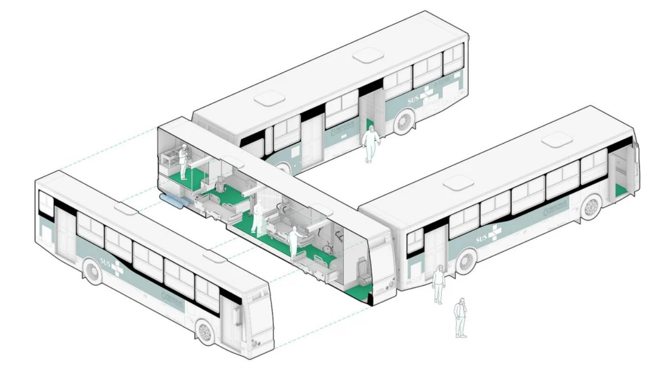 ônibus de saúde móvel 3