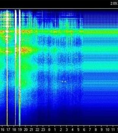 Ressonância de Schumann: o pulso da Terra parou e a mudança de frequência está nos afetando