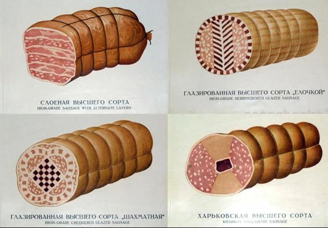 Este catálogo de salsichas soviéticas é um registro histórico e uma obra prima do design