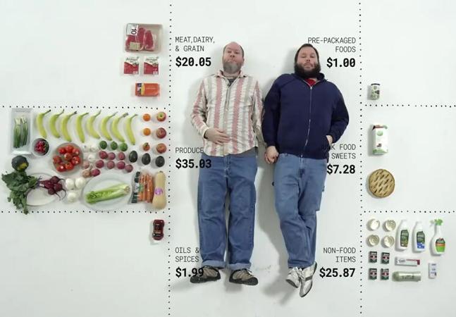 Com uma nota de 100 dólares, o que você compra no mercado? Experimento social responde a tal pergunta