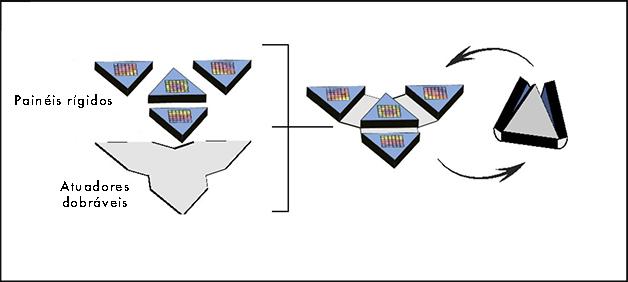 Micro robô desenvolvido pelos cientistas da Universidade de Cornell