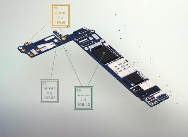Mint Innovation transforma lixo eletrônico em joias