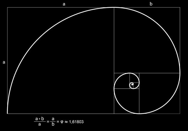 Representação gráfica e matemática da Proporção Áurea