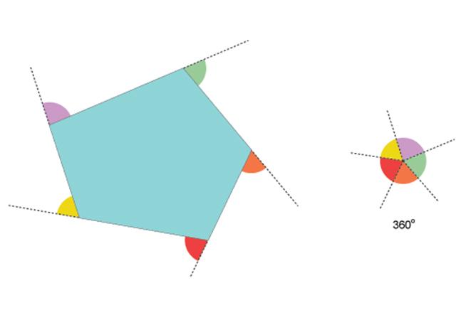 Conceitos matemáticos explicados de forma simples com ilustrações impressionantes