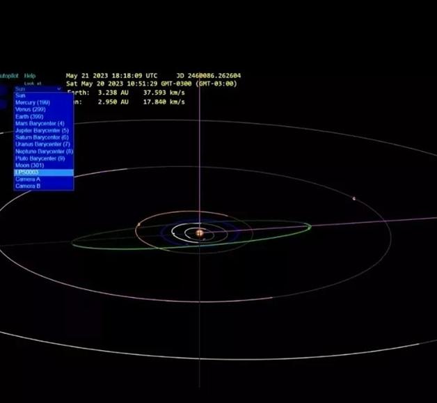A órbita desenhada pelo asteróide descoberto